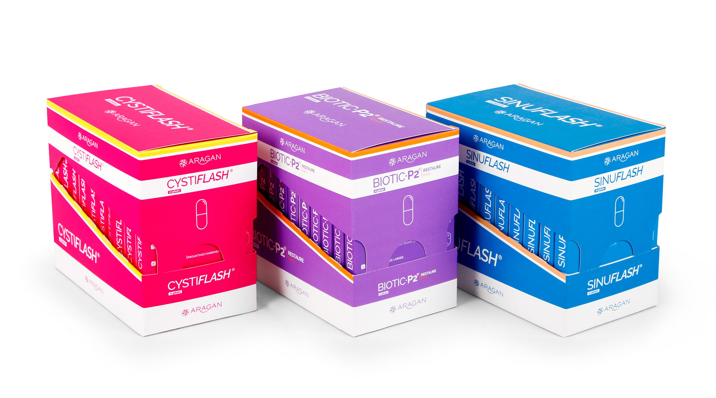 Point of Sale Packaging for Aragan Supplement Blister Packaging